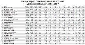 Rapide_A_Davis_2016